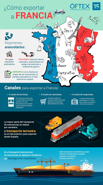 infografía exportar a Francia